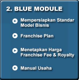 Blue Module